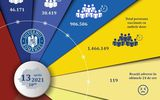 BILANȚ VACCINARE 13 APRILIE. RECORD la vaccinare. Peste 76.000 de români s-au vaccinat în ultima 24 de ore