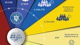 Bilanţ vaccinare 22 aprilie 2021. Aproape 90.000 de români s-au vaccinat în 24 de ore