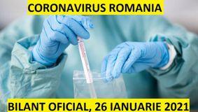 Coronavirus în România, 26 ianuarie 2021. Bilanțul pe județe și numărul de teste efectuate